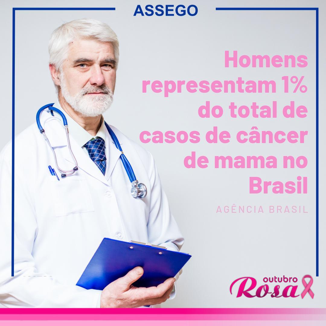 Outubro Rosa | Câncer de Mama: Só mulheres podem ter?